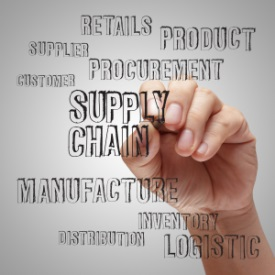 Supply chain - Invoice factoring