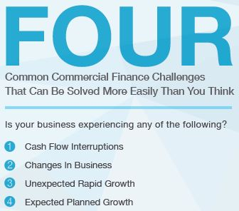 Commercial Finance Challenges solved