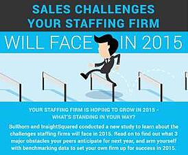 Staffing Firm challenges